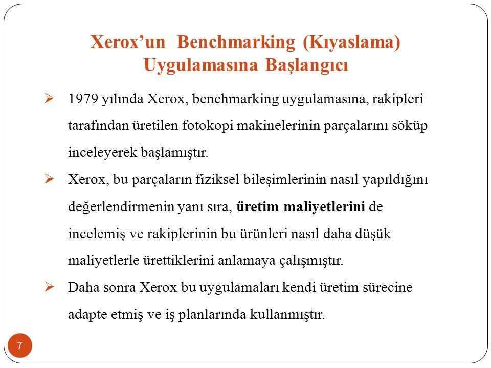 Xerox'un Benchmarking (Kıyaslama) Uygulamasına Başlangıcı