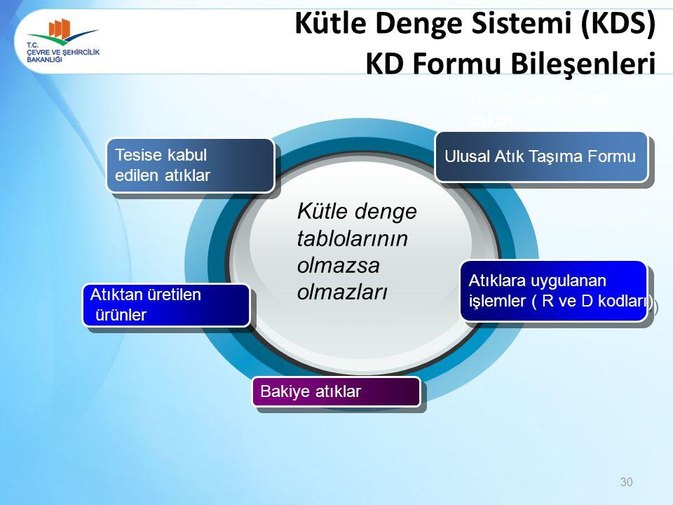 Kütle Denge Sistemi (KDS) KD Formu Bileşenleri