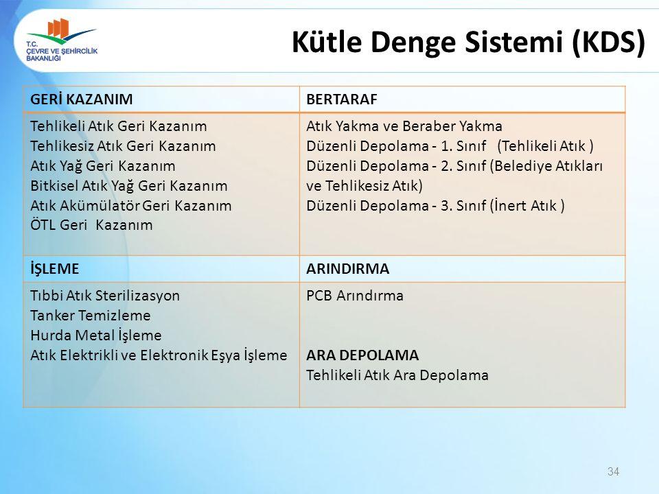 Kütle Denge Sistemi (KDS)