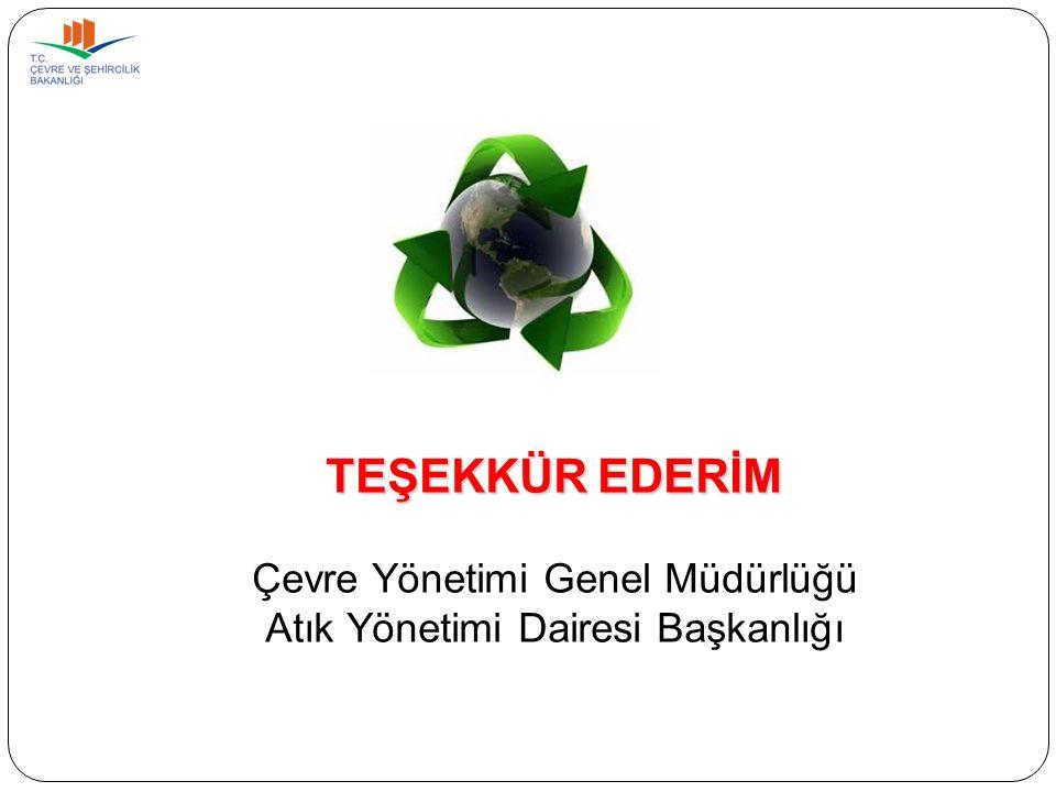 TEŞEKKÜR EDERİM Çevre Yönetimi Genel Müdürlüğü