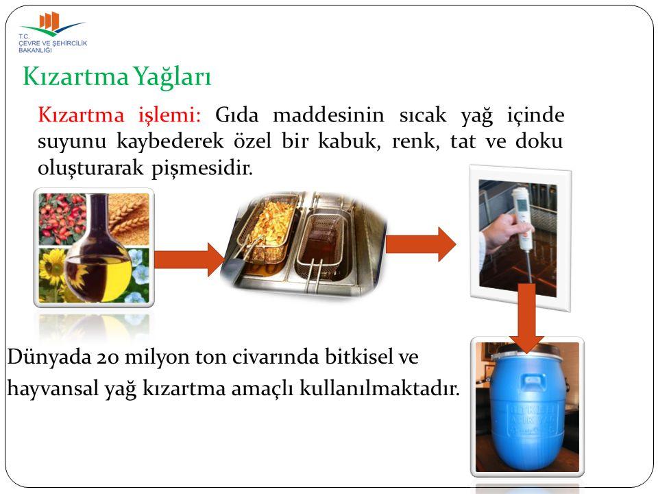 Kızartma Yağları Kızartma işlemi: Gıda maddesinin sıcak yağ içinde suyunu kaybederek özel bir kabuk, renk, tat ve doku oluşturarak pişmesidir.