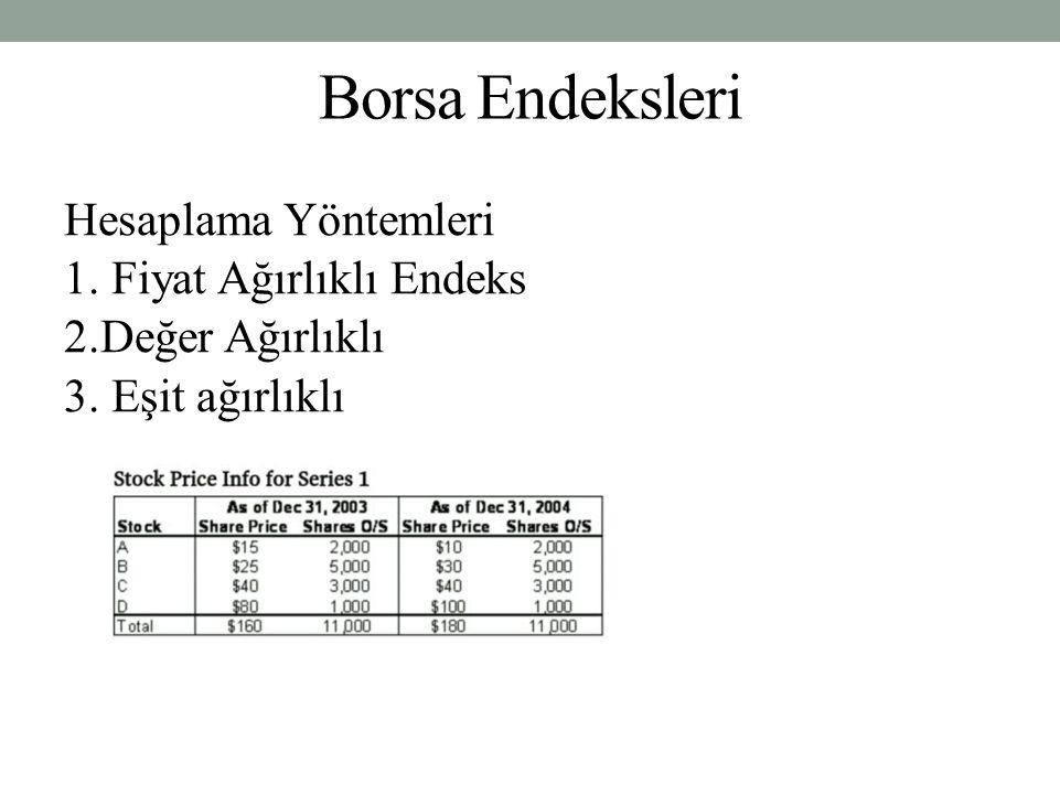Borsa Endeksleri Hesaplama Yöntemleri 1. Fiyat Ağırlıklı Endeks 2.Değer Ağırlıklı 3. Eşit ağırlıklı