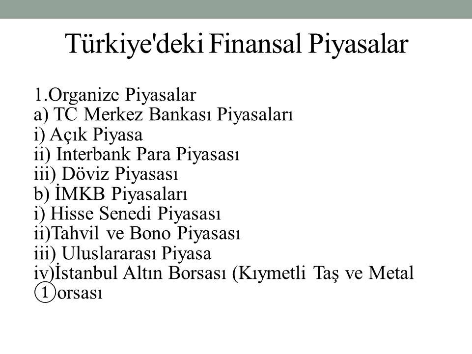 Türkiye deki Finansal Piyasalar