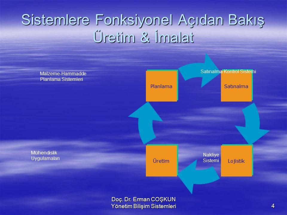 Sistemlere Fonksiyonel Açıdan Bakış Üretim & İmalat