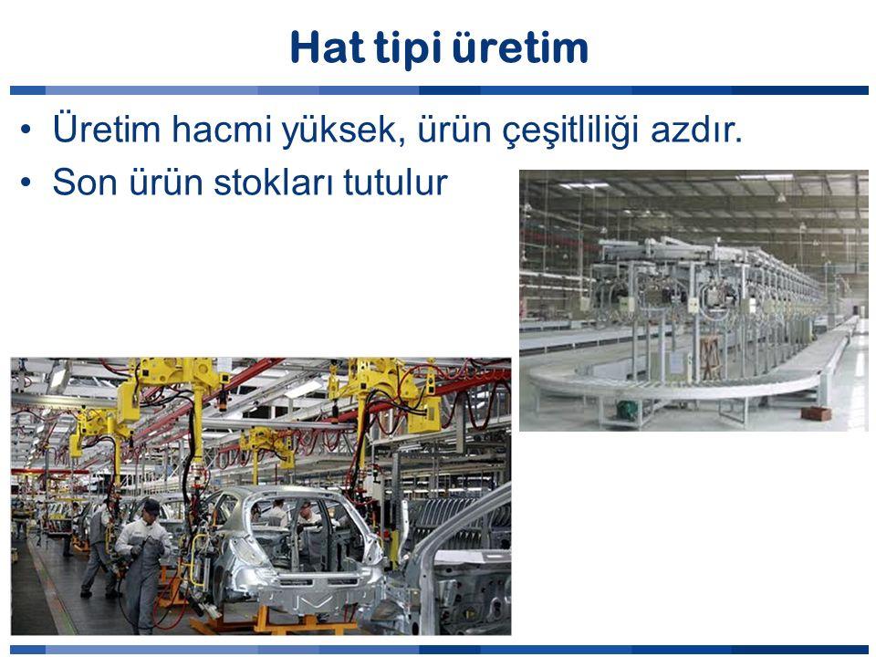 Hat tipi üretim Üretim hacmi yüksek, ürün çeşitliliği azdır.