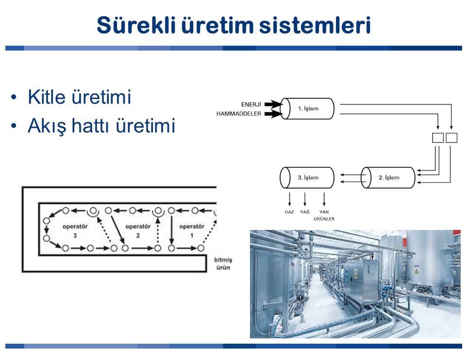 Sürekli üretim sistemleri