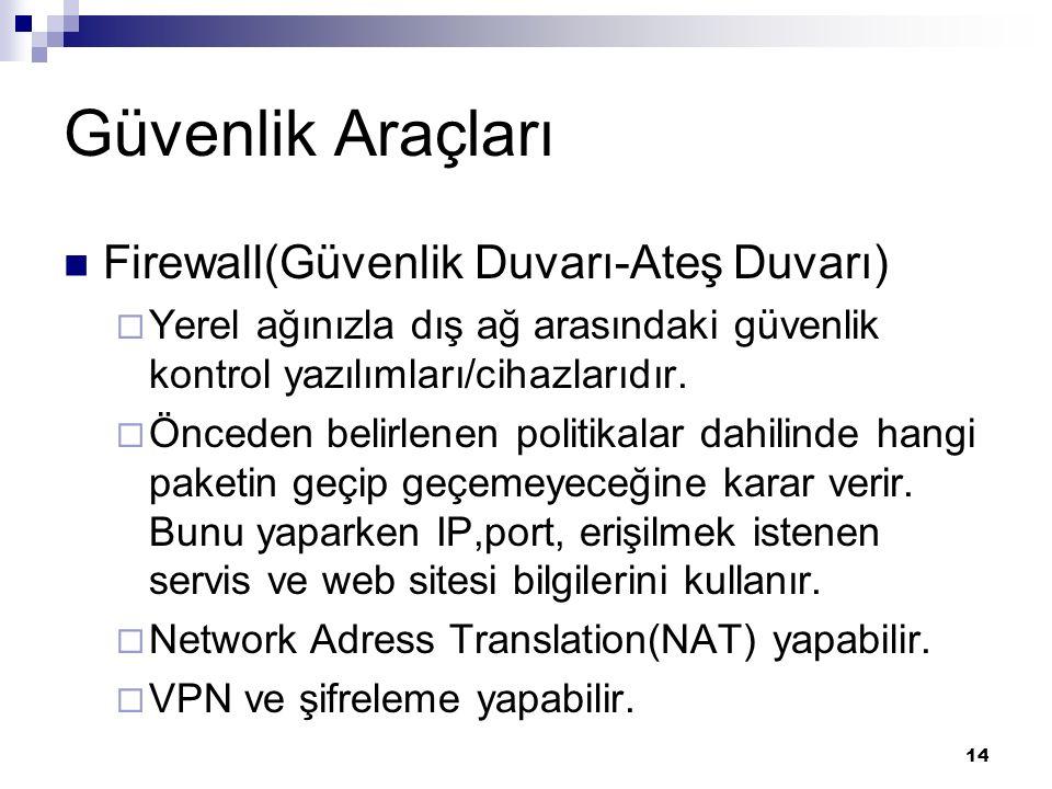 Güvenlik Araçları Firewall(Güvenlik Duvarı-Ateş Duvarı)