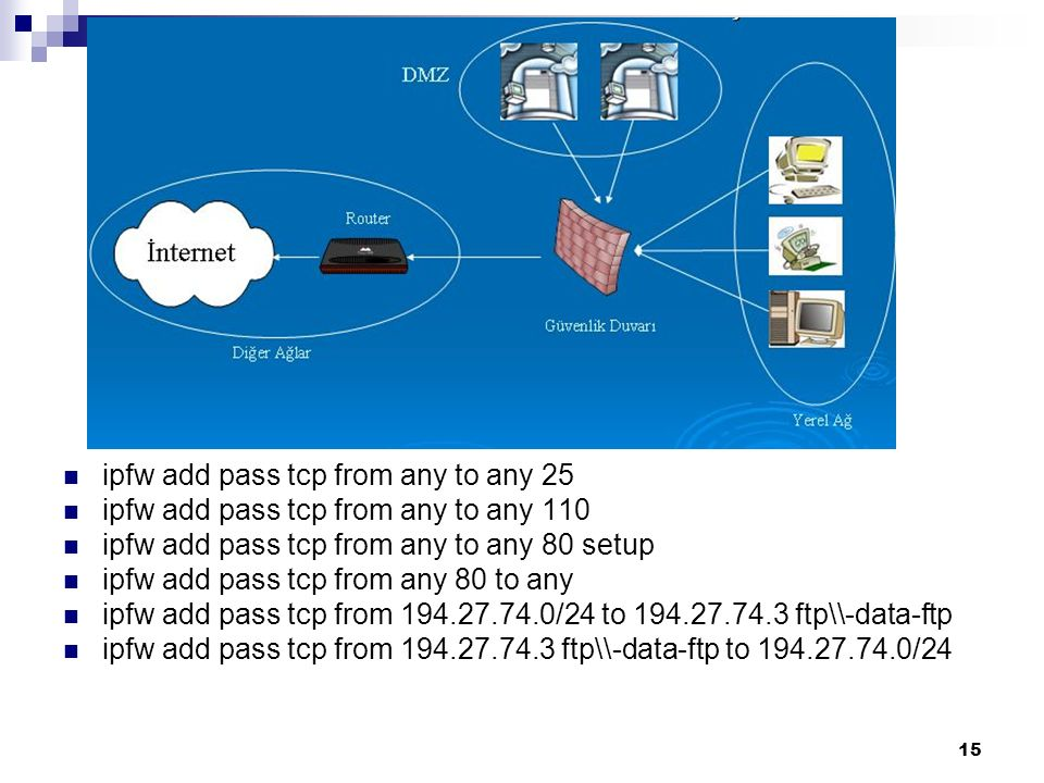 ipfw add pass tcp from any to any 25