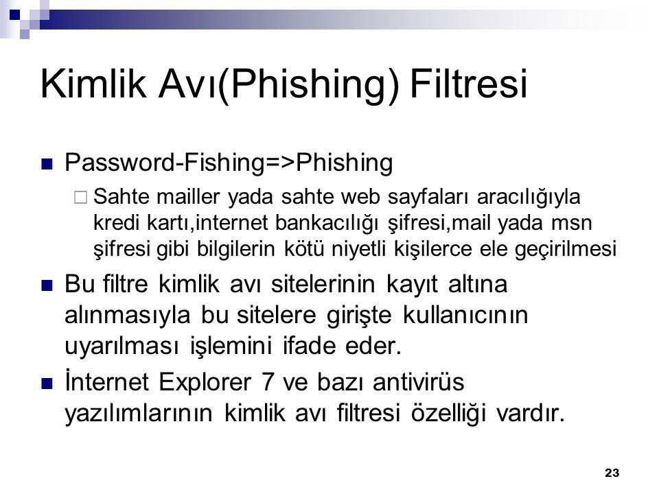 Kimlik Avı(Phishing) Filtresi
