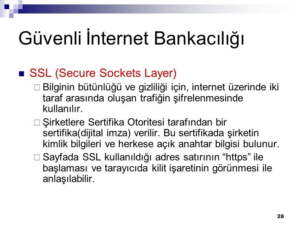 Güvenli İnternet Bankacılığı