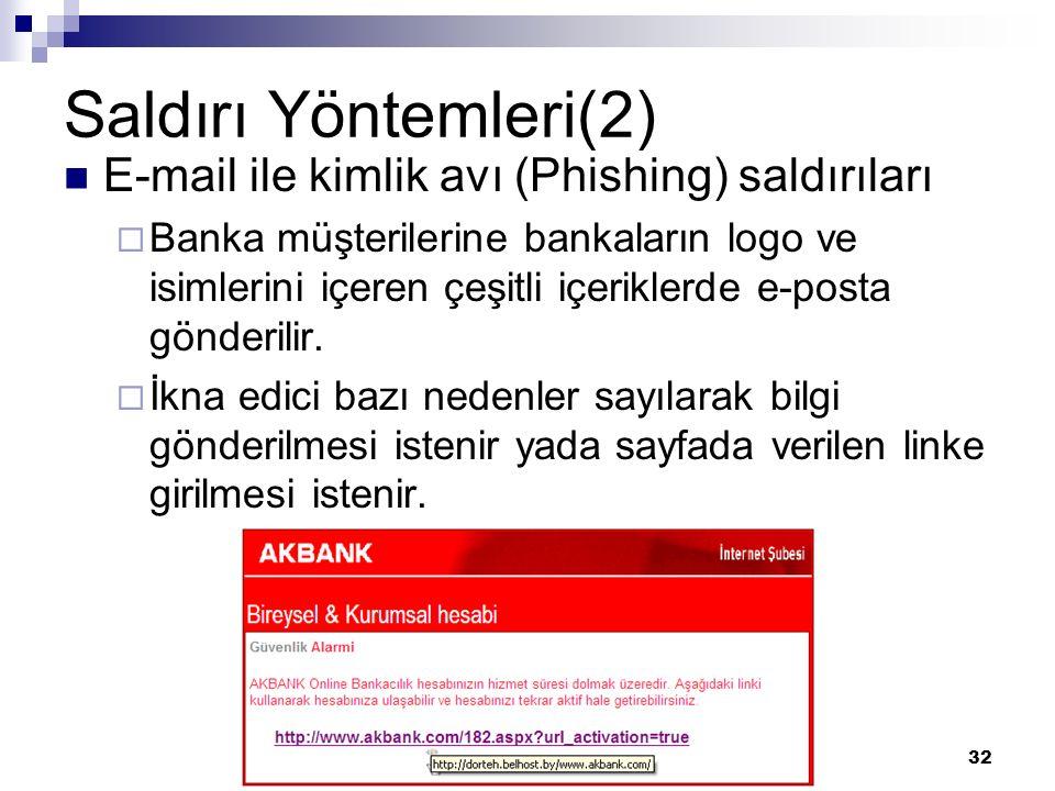 Saldırı Yöntemleri(2) E-mail ile kimlik avı (Phishing) saldırıları
