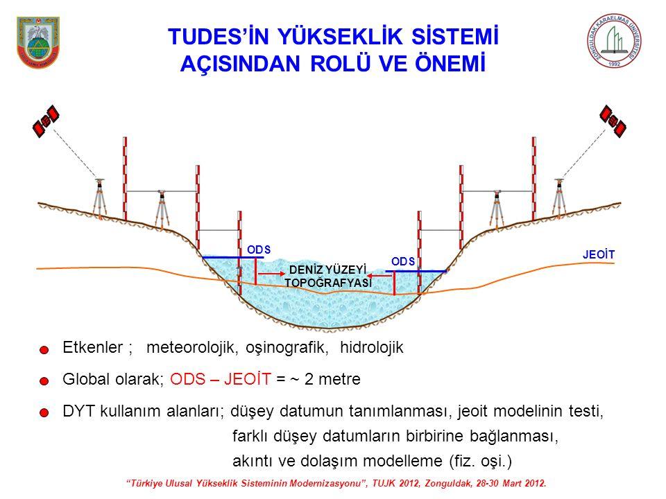 TUDES'İN YÜKSEKLİK SİSTEMİ AÇISINDAN ROLÜ VE ÖNEMİ
