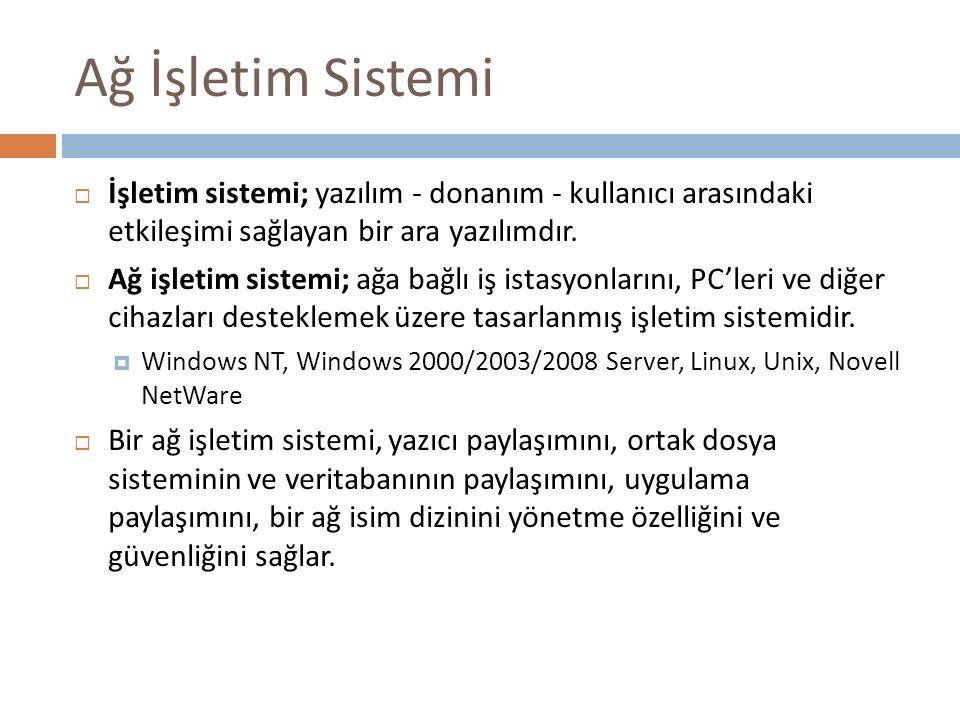 Ağ İşletim Sistemi İşletim sistemi; yazılım - donanım - kullanıcı arasındaki etkileşimi sağlayan bir ara yazılımdır.