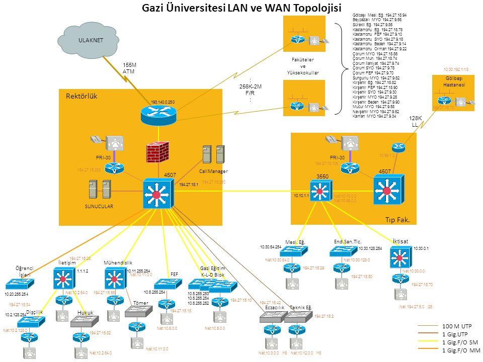 Gazi Üniversitesi LAN ve WAN Topolojisi