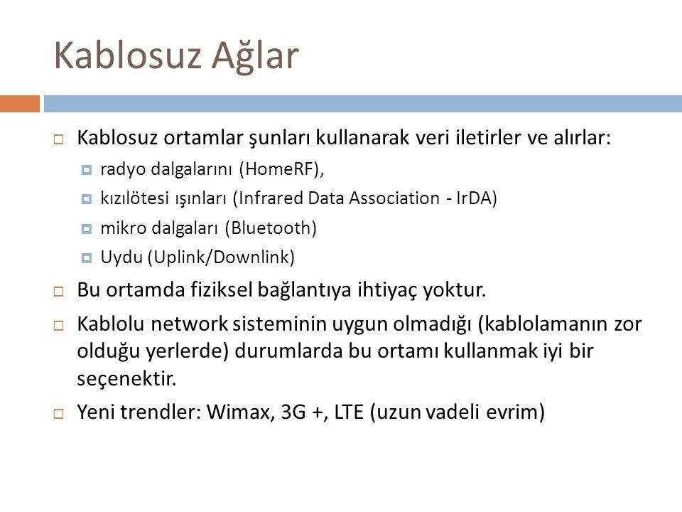 Kablosuz Ağlar Kablosuz ortamlar şunları kullanarak veri iletirler ve alırlar: radyo dalgalarını (HomeRF),