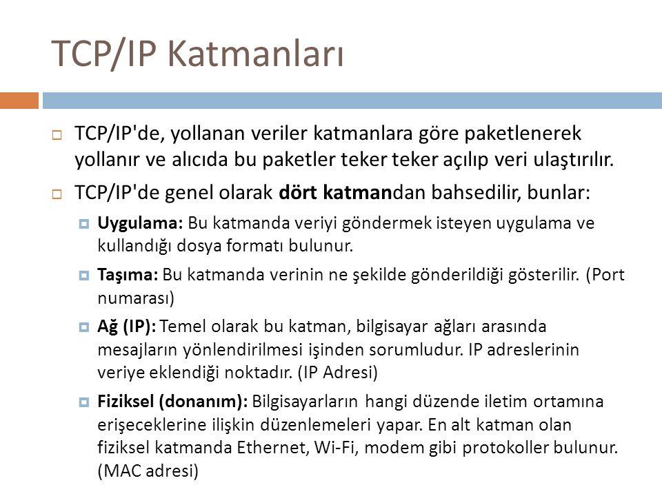 TCP/IP Katmanları TCP/IP de, yollanan veriler katmanlara göre paketlenerek yollanır ve alıcıda bu paketler teker teker açılıp veri ulaştırılır.