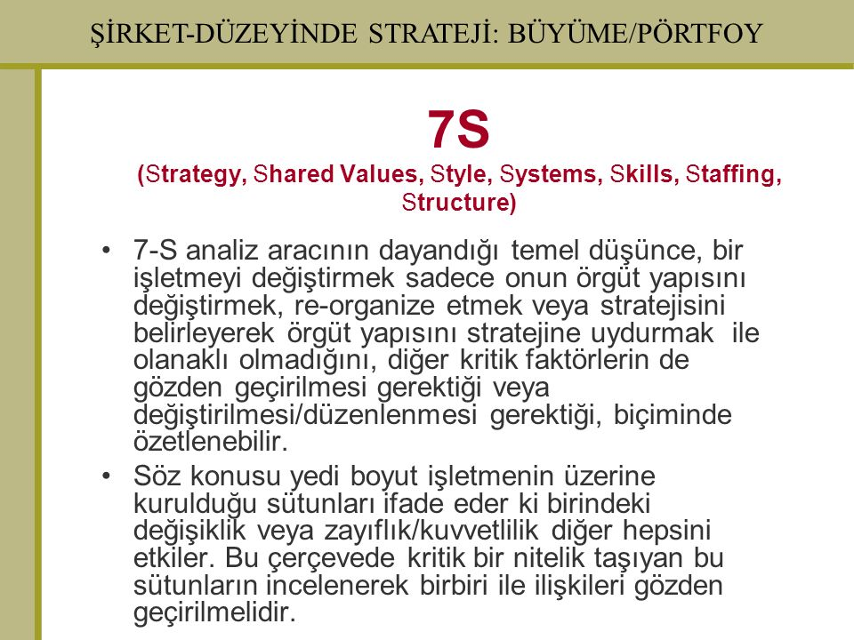 7S (Strategy, Shared Values, Style, Systems, Skills, Staffing, Structure)