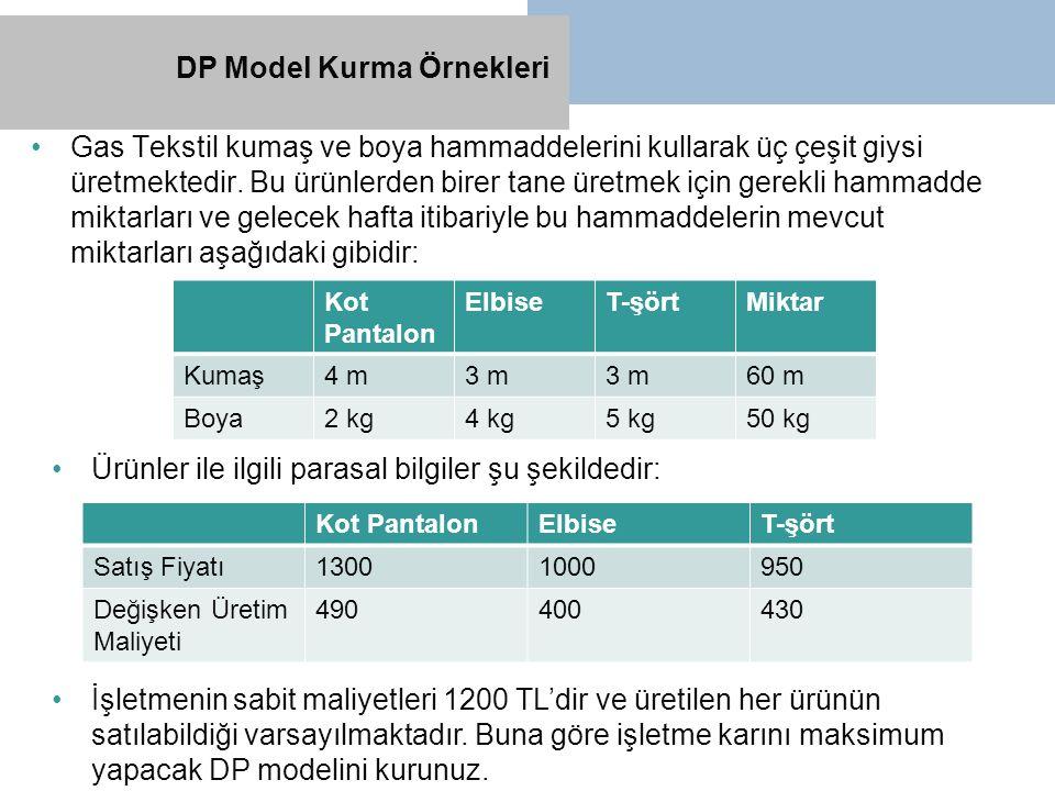 DP Model Kurma Örnekleri