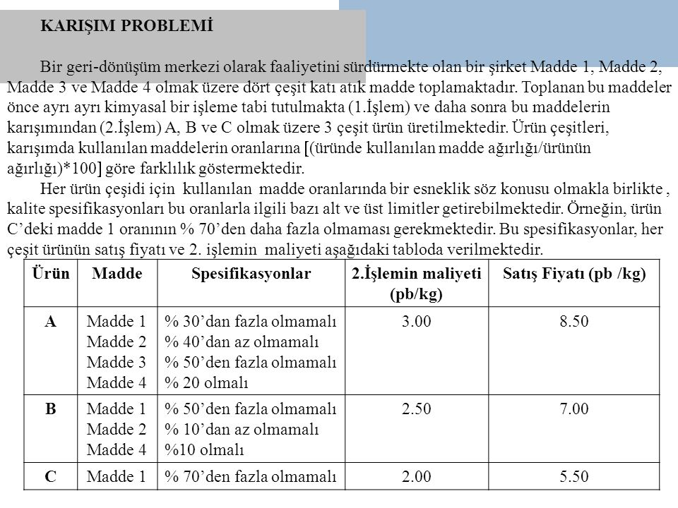 2.İşlemin maliyeti (pb/kg)