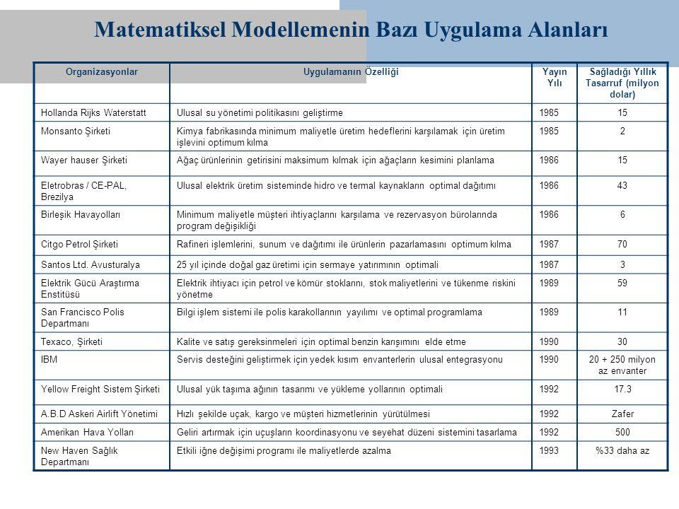 Matematiksel Modellemenin Bazı Uygulama Alanları
