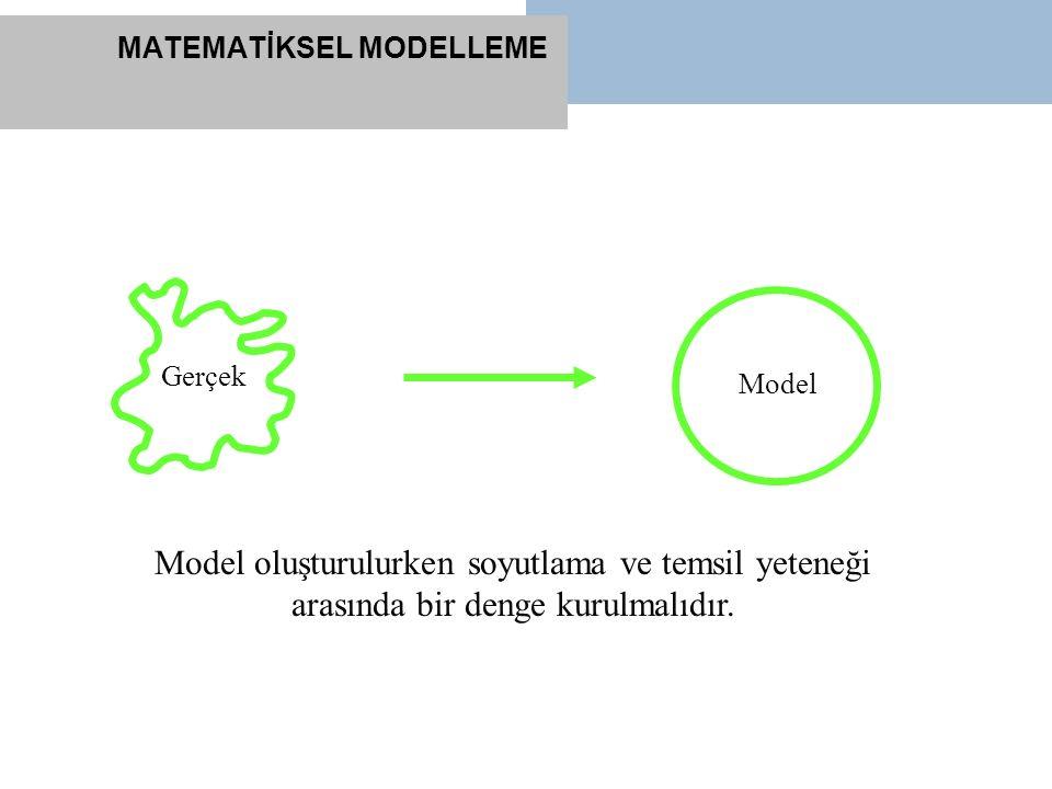 MATEMATİKSEL MODELLEME