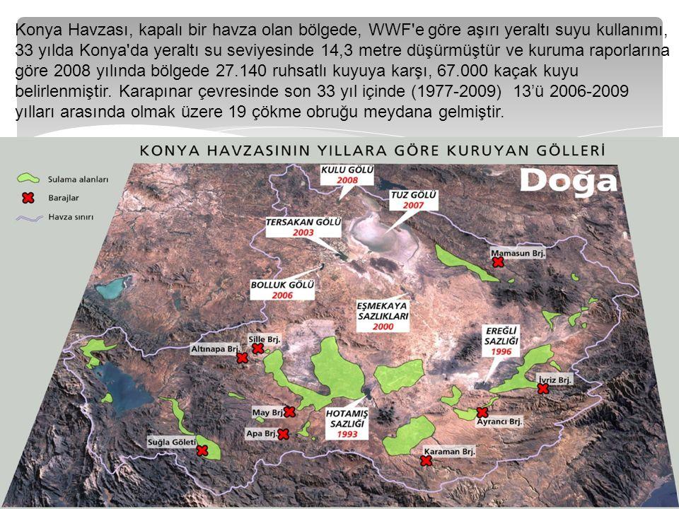 Konya Havzası, kapalı bir havza olan bölgede, WWF e göre aşırı yeraltı suyu kullanımı, 33 yılda Konya da yeraltı su seviyesinde 14,3 metre düşürmüştür ve kuruma raporlarına göre 2008 yılında bölgede 27.140 ruhsatlı kuyuya karşı, 67.000 kaçak kuyu belirlenmiştir.