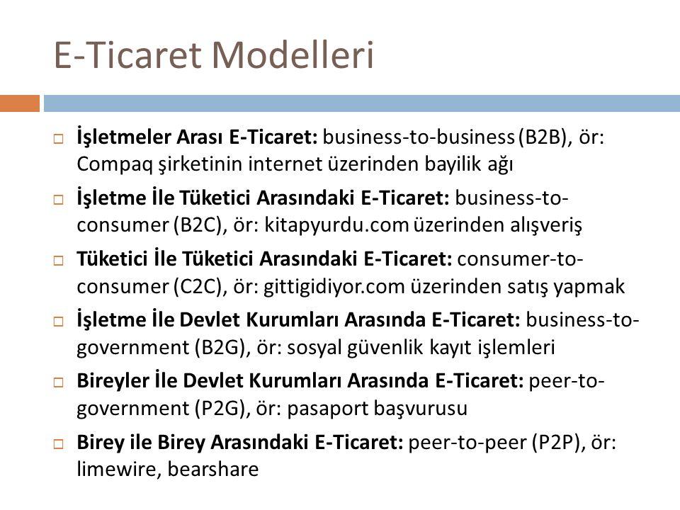 E-Ticaret Modelleri İşletmeler Arası E-Ticaret: business-to-business (B2B), ör: Compaq şirketinin internet üzerinden bayilik ağı.