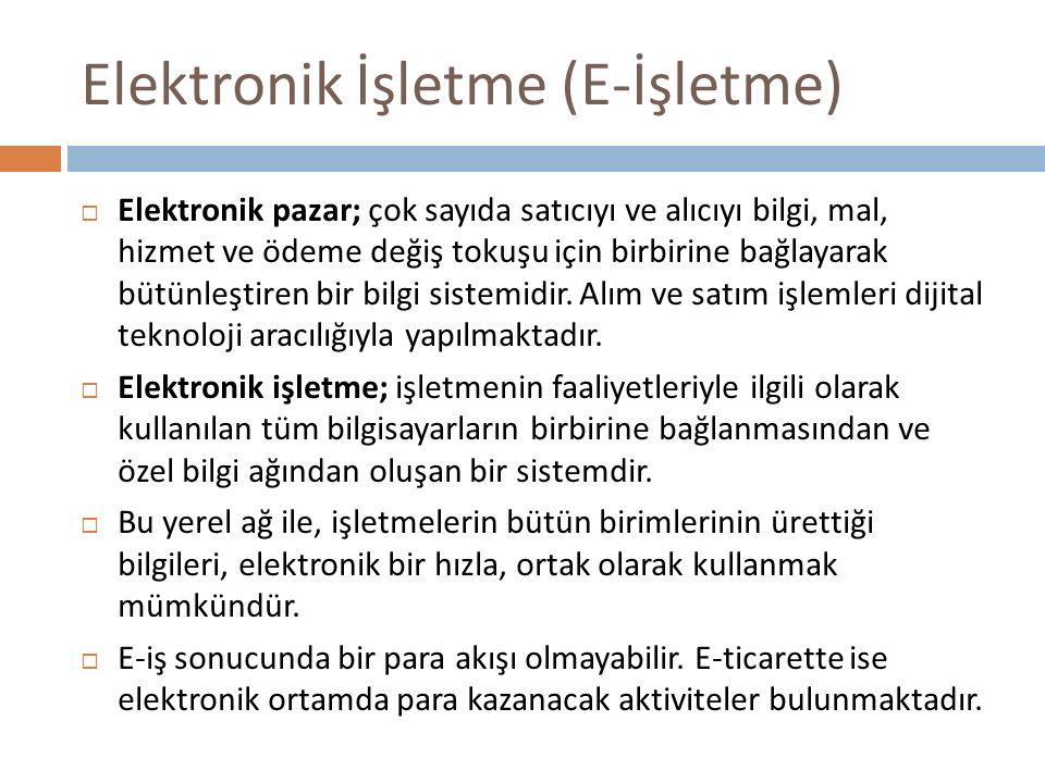 Elektronik İşletme (E-İşletme)