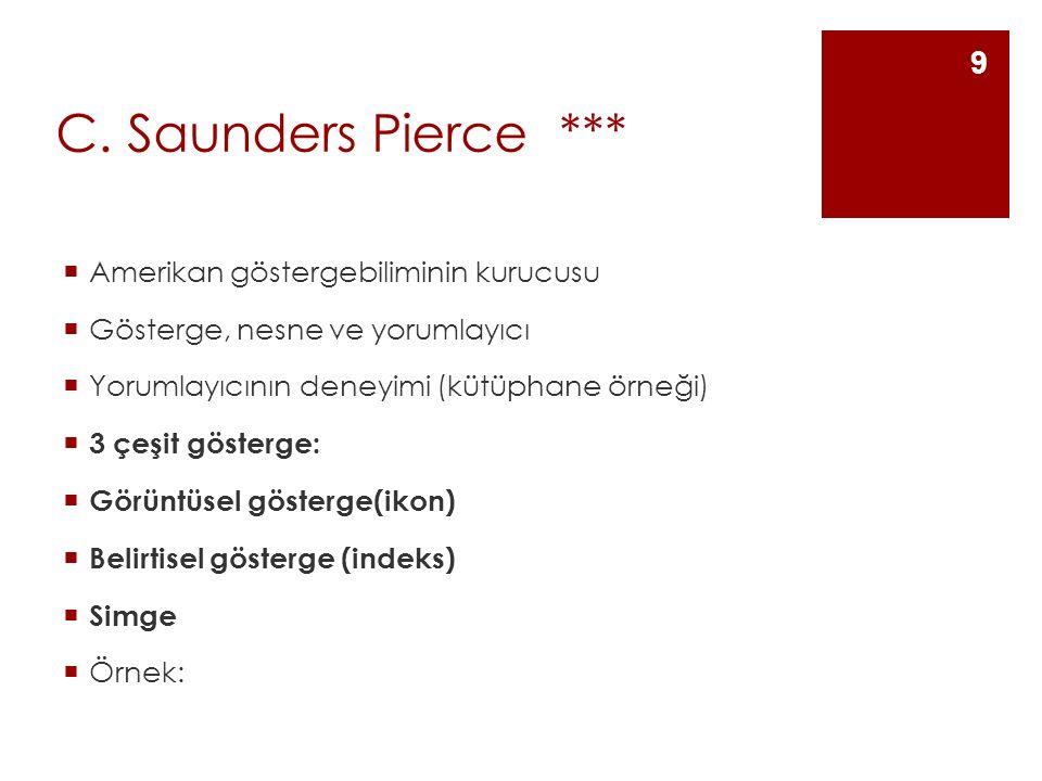 C. Saunders Pierce *** Amerikan göstergebiliminin kurucusu