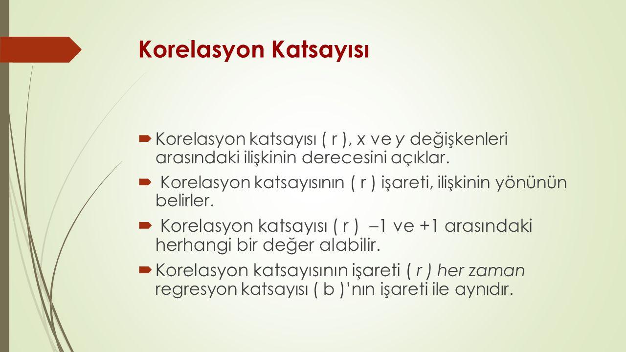 Korelasyon Katsayısı Korelasyon katsayısı ( r ), x ve y değişkenleri arasındaki ilişkinin derecesini açıklar.
