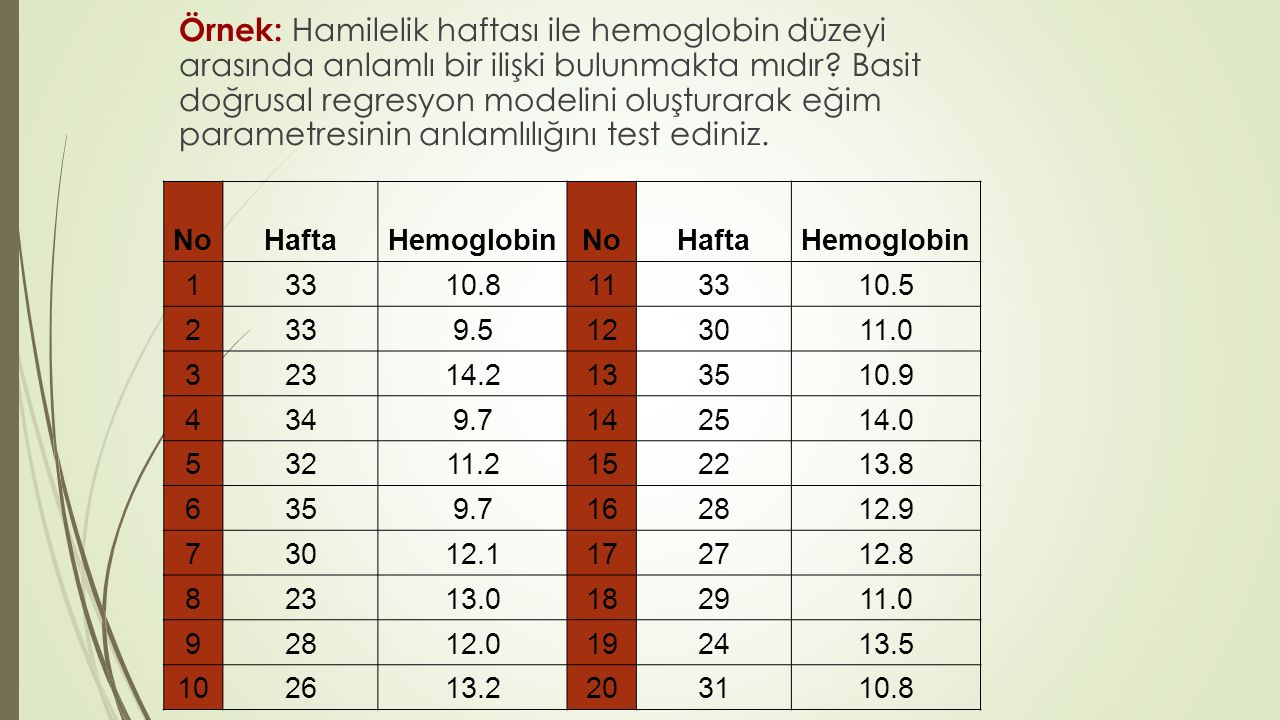 Örnek: Hamilelik haftası ile hemoglobin düzeyi arasında anlamlı bir ilişki bulunmakta mıdır Basit doğrusal regresyon modelini oluşturarak eğim parametresinin anlamlılığını test ediniz.