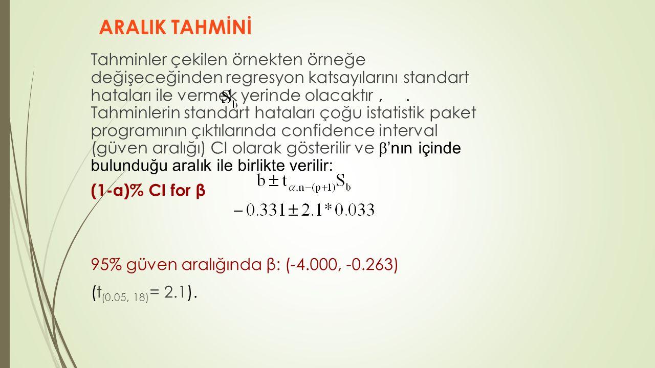ARALIK TAHMİNİ