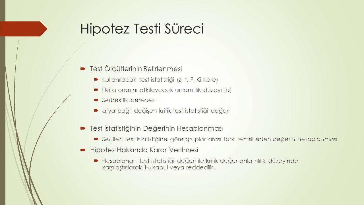 Hipotez Testi Süreci Test Ölçütlerinin Belirlenmesi