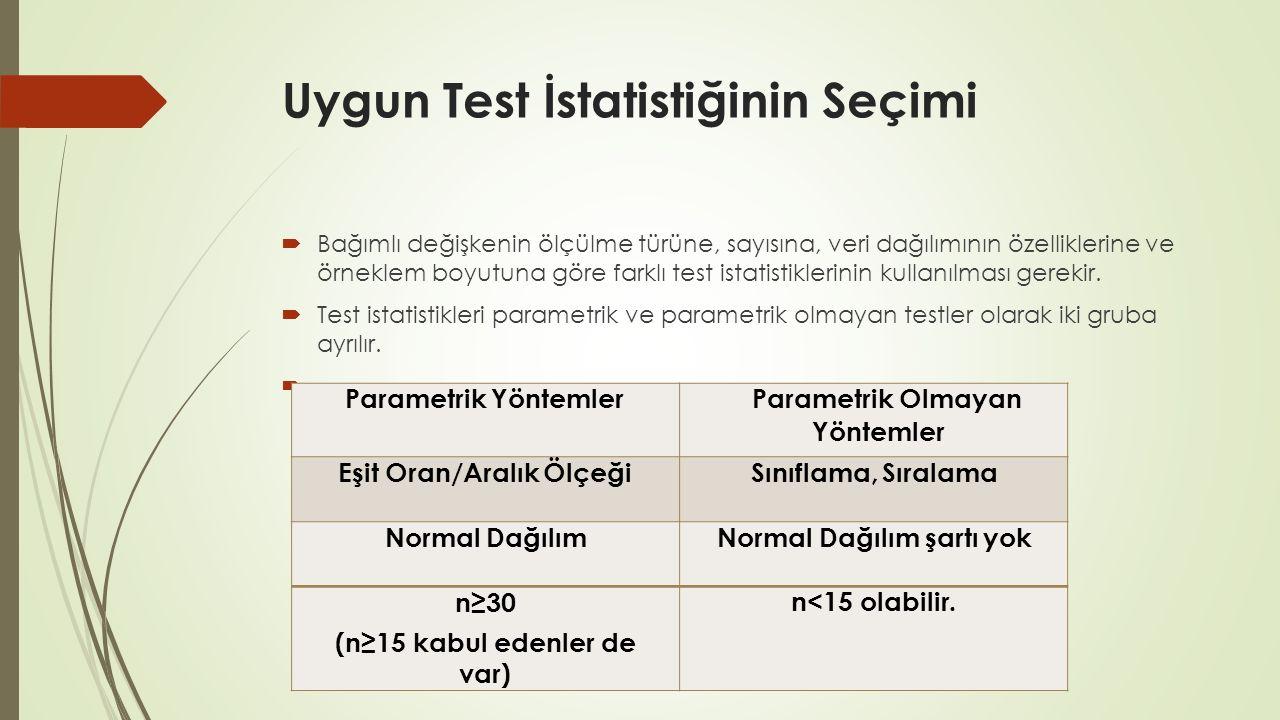Uygun Test İstatistiğinin Seçimi