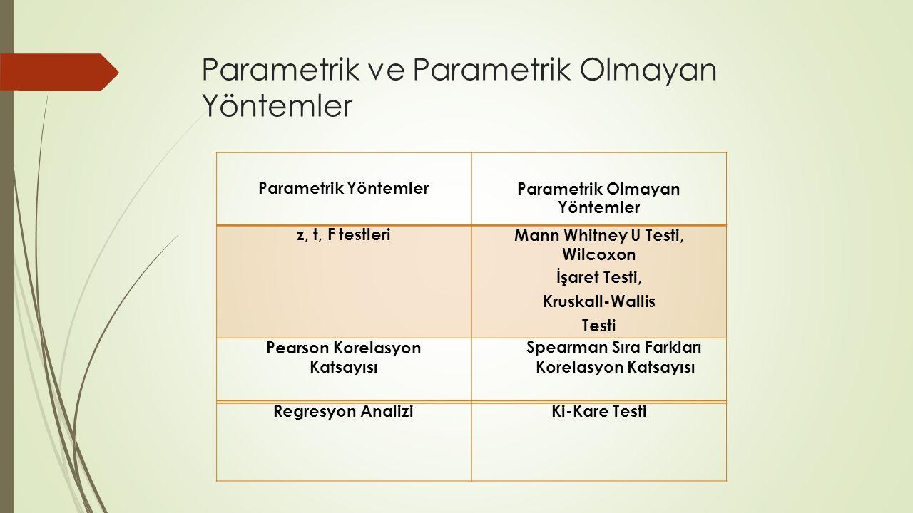 Parametrik ve Parametrik Olmayan Yöntemler