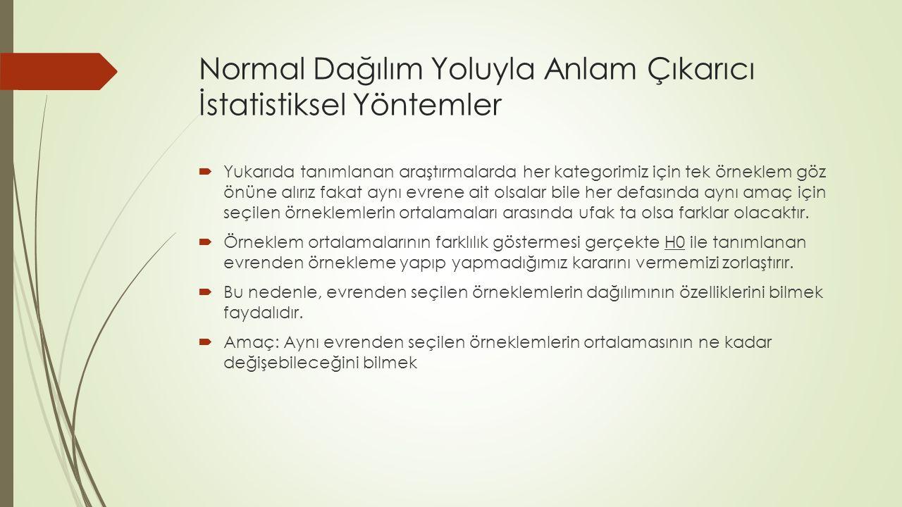 Normal Dağılım Yoluyla Anlam Çıkarıcı İstatistiksel Yöntemler