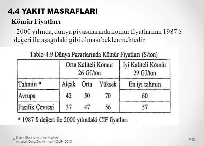 4.4 YAKIT MASRAFLARI Kömür Fiyatları 2000 yılında, dünya piyasalarında kömür fiyatlarının 1987 $ değeri ile aşağıdaki gibi olması beklenmektedir.