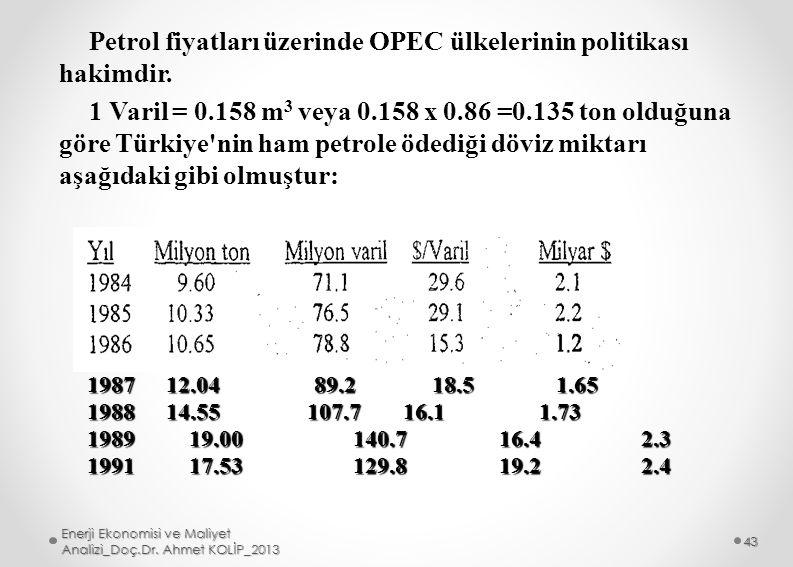 Petrol fiyatları üzerinde OPEC ülkelerinin politikası hakimdir.