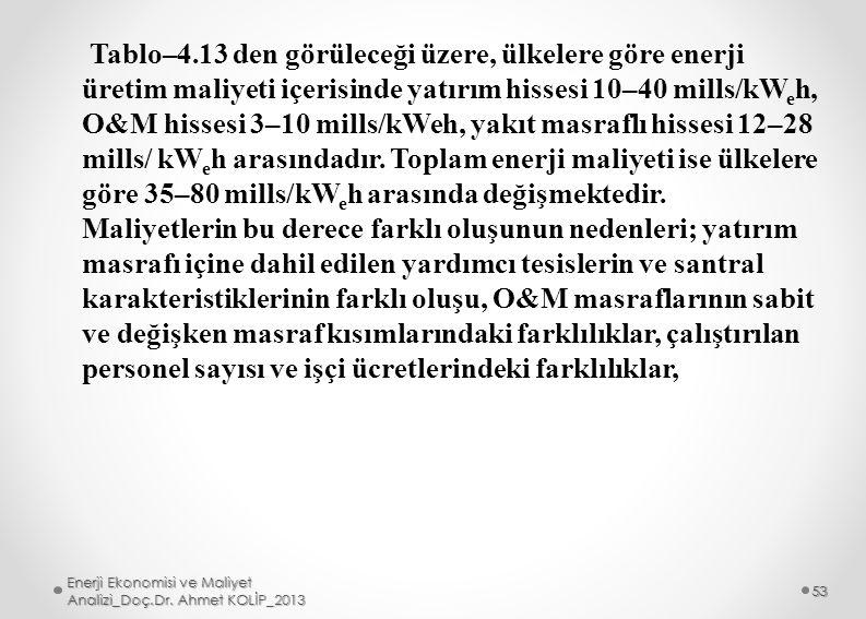 Tablo–4.13 den görüleceği üzere, ülkelere göre enerji üretim maliyeti içerisinde yatırım hissesi 10–40 mills/kWeh, O&M hissesi 3–10 mills/kWeh, yakıt masraflı hissesi 12–28 mills/ kWeh arasındadır. Toplam enerji maliyeti ise ülkelere göre 35–80 mills/kWeh arasında değişmektedir. Maliyetlerin bu derece farklı oluşunun nedenleri; yatırım masrafı içine dahil edilen yardımcı tesislerin ve santral karakteristiklerinin farklı oluşu, O&M masraflarının sabit ve değişken masraf kısımlarındaki farklılıklar, çalıştırılan personel sayısı ve işçi ücretlerindeki farklılıklar,
