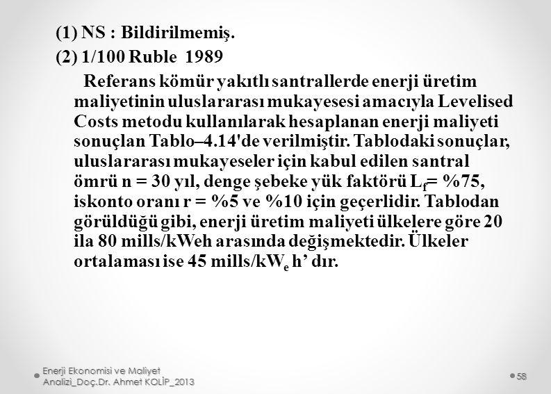 (1) NS : Bildirilmemiş. (2) 1/100 Ruble 1989 Referans kömür yakıtlı santrallerde enerji üretim maliyetinin uluslararası mukayesesi amacıyla Levelised Costs metodu kullanılarak hesaplanan enerji maliyeti sonuçlan Tablo–4.14 de verilmiştir. Tablodaki sonuçlar, uluslararası mukayeseler için kabul edilen santral ömrü n = 30 yıl, denge şebeke yük faktörü Lf= %75, iskonto oranı r = %5 ve %10 için geçerlidir. Tablodan görüldüğü gibi, enerji üretim maliyeti ülkelere göre 20 ila 80 mills/kWeh arasında değişmektedir. Ülkeler ortalaması ise 45 mills/kWe h' dır.