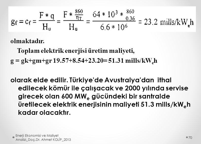 Toplam elektrik enerjisi üretim maliyeti,