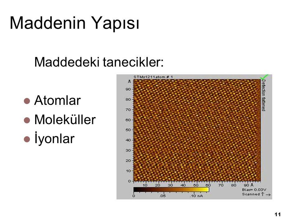 Maddenin Yapısı Maddedeki tanecikler: Atomlar Moleküller İyonlar