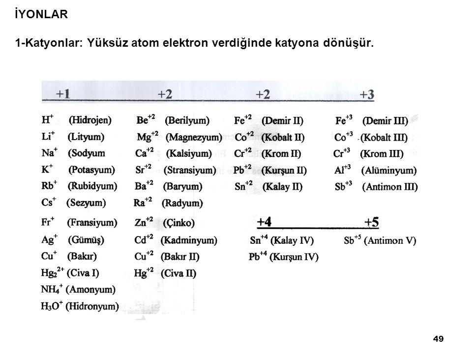 İYONLAR 1-Katyonlar: Yüksüz atom elektron verdiğinde katyona dönüşür.