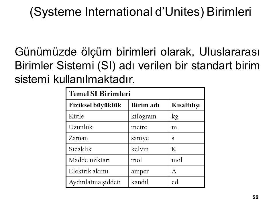 SI (Systeme International d'Unites) Birimleri