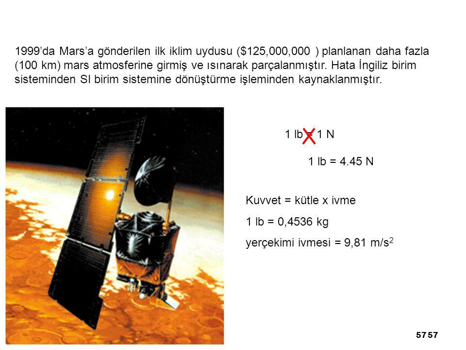 1999'da Mars'a gönderilen ilk iklim uydusu ($125,000,000 ) planlanan daha fazla (100 km) mars atmosferine girmiş ve ısınarak parçalanmıştır. Hata İngiliz birim sisteminden SI birim sistemine dönüştürme işleminden kaynaklanmıştır.