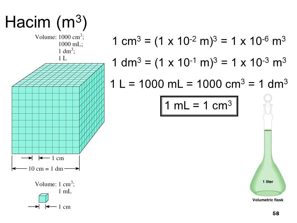 Hacim (m3) 1 cm3 = (1 x 10-2 m)3 = 1 x 10-6 m3