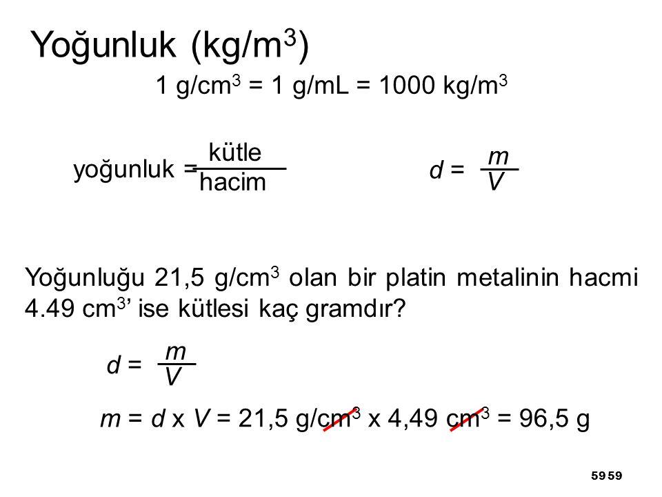 Yoğunluk (kg/m3) 1 g/cm3 = 1 g/mL = 1000 kg/m3 yoğunluk = kütle hacim