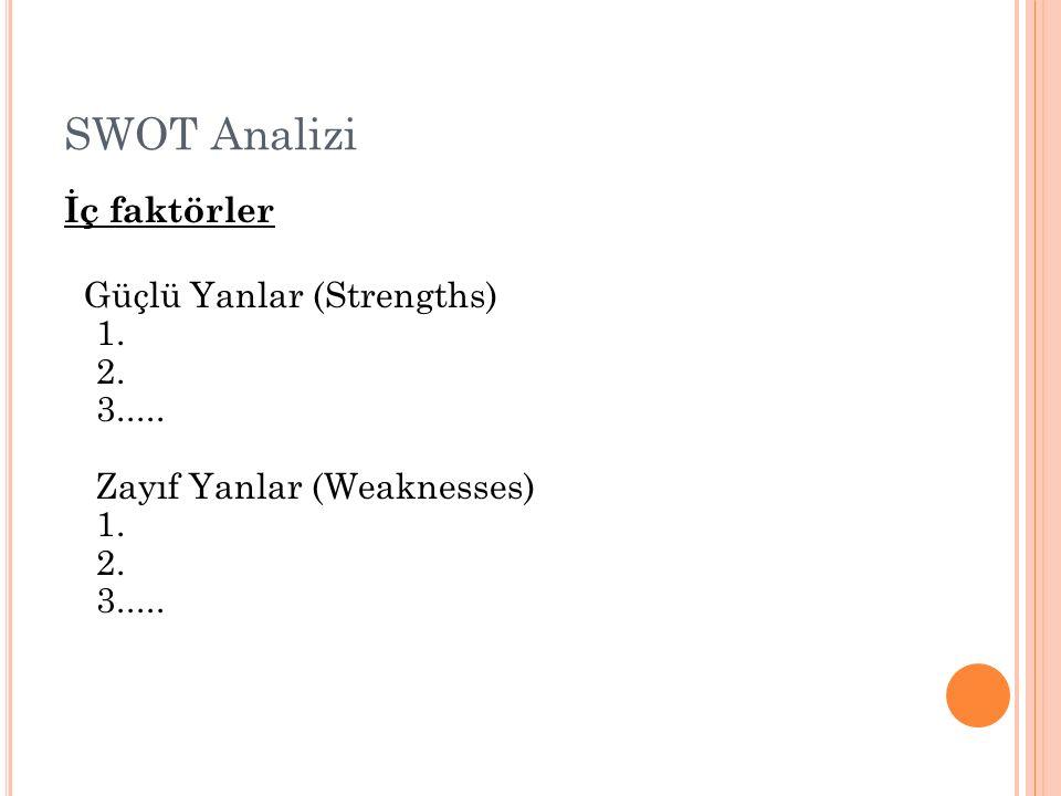 SWOT Analizi İç faktörler Güçlü Yanlar (Strengths) 1.