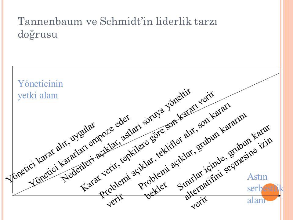 Tannenbaum ve Schmidt'in liderlik tarzı doğrusu