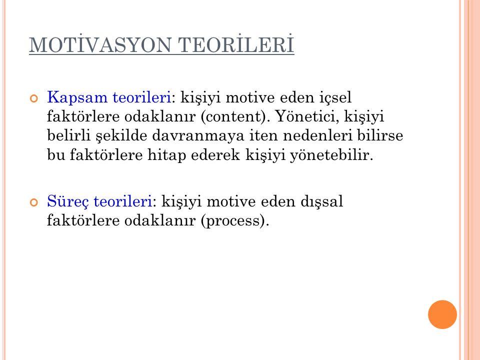 MOTİVASYON TEORİLERİ